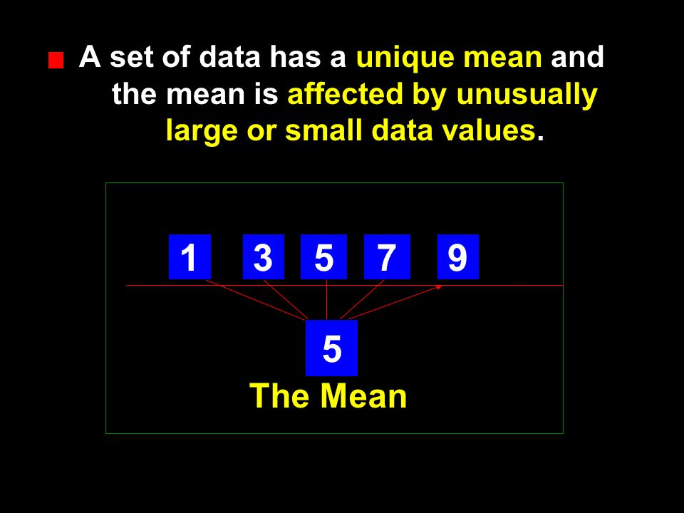 A set of data has a unique mean and the mean is affected by unusually large or small data values.