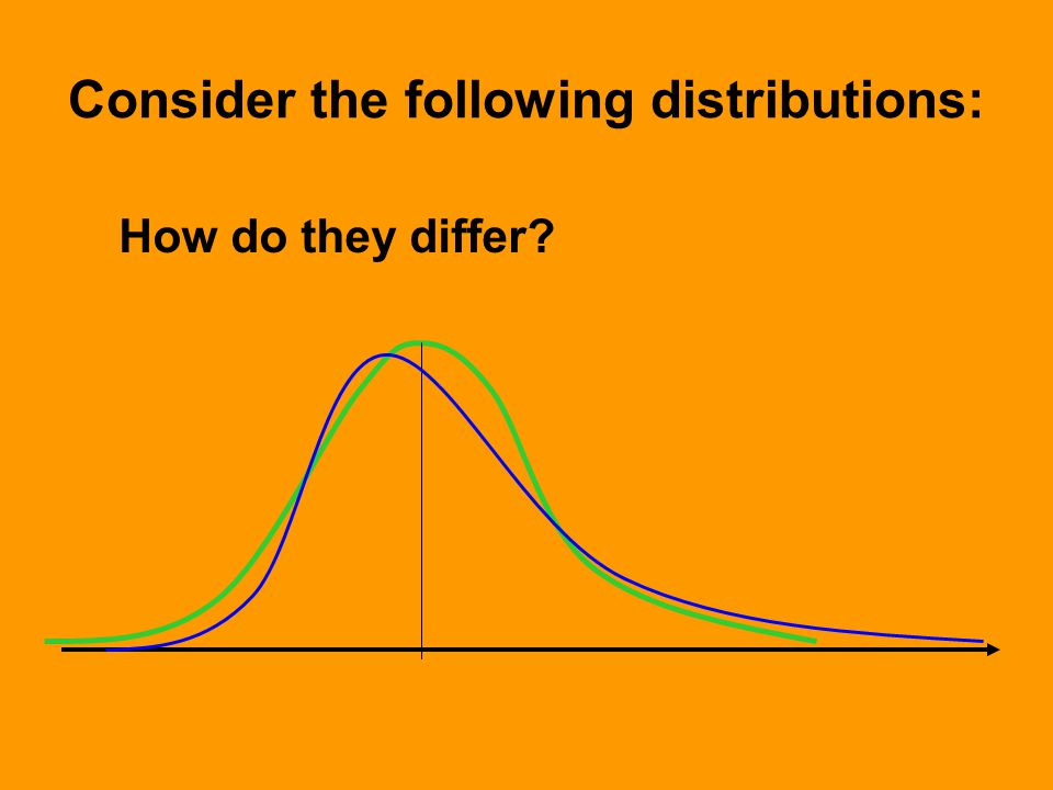 Consider the following distributions: