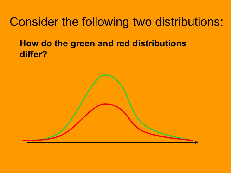 Consider the following two distributions: