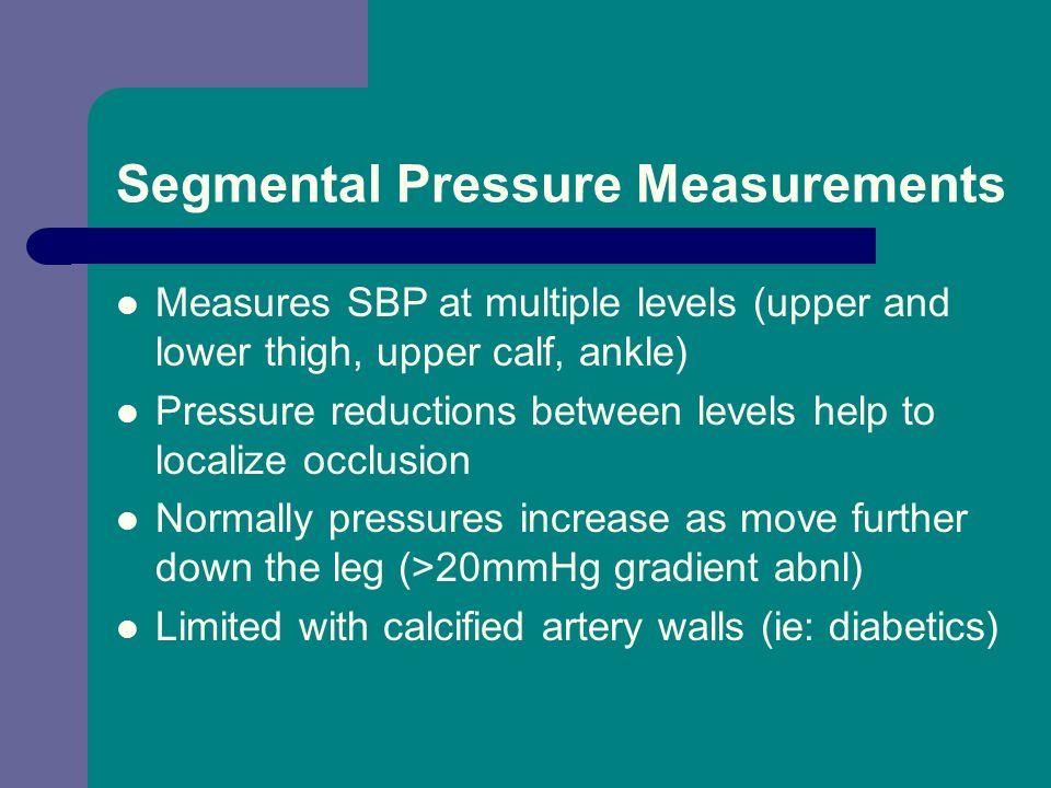 Segmental Pressure Measurements