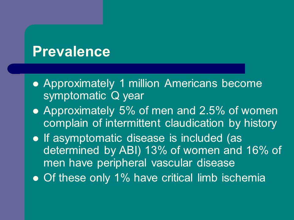 Prevalence Approximately 1 million Americans become symptomatic Q year
