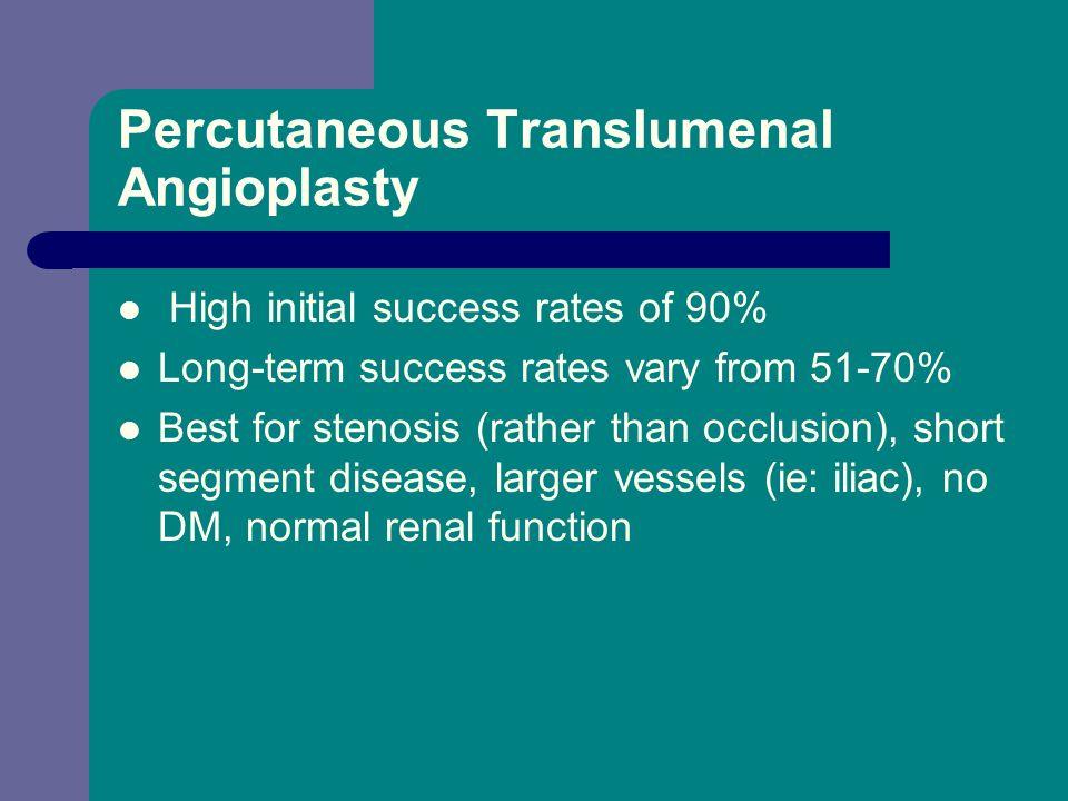 Percutaneous Translumenal Angioplasty