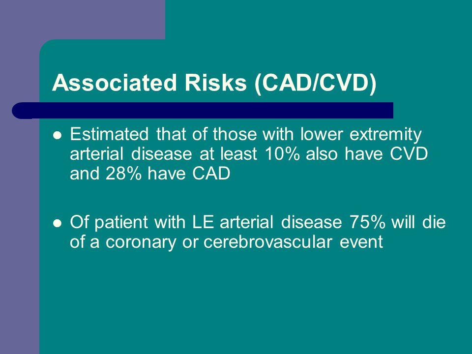 Associated Risks (CAD/CVD)
