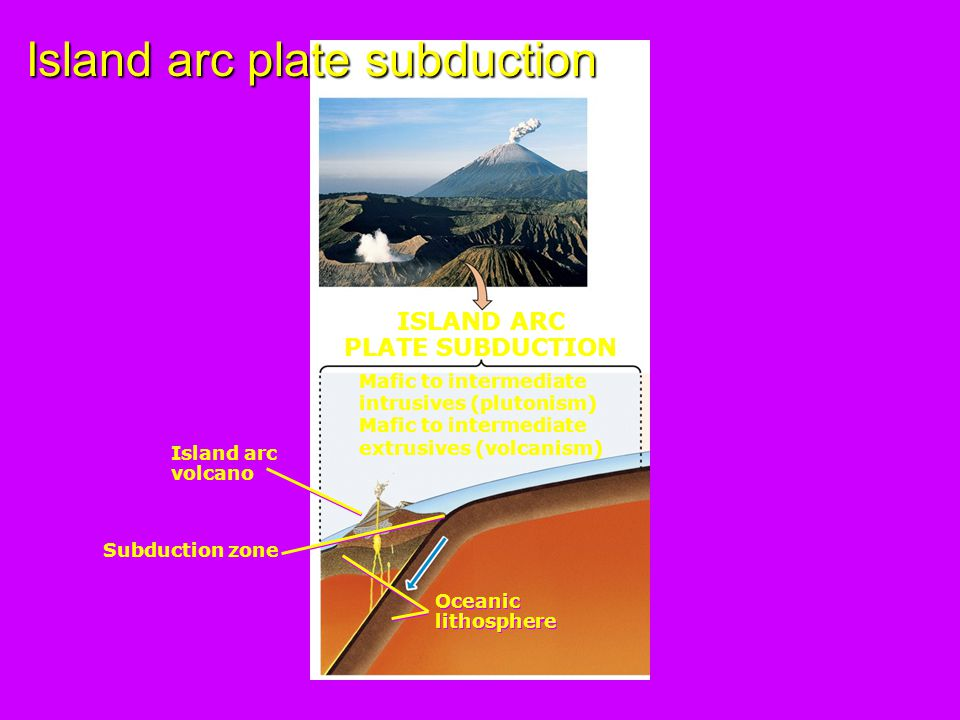 Island arc plate subduction