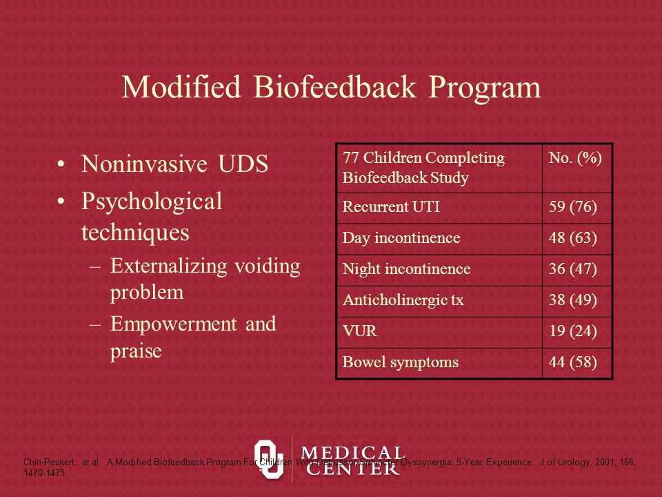 Modified Biofeedback Program