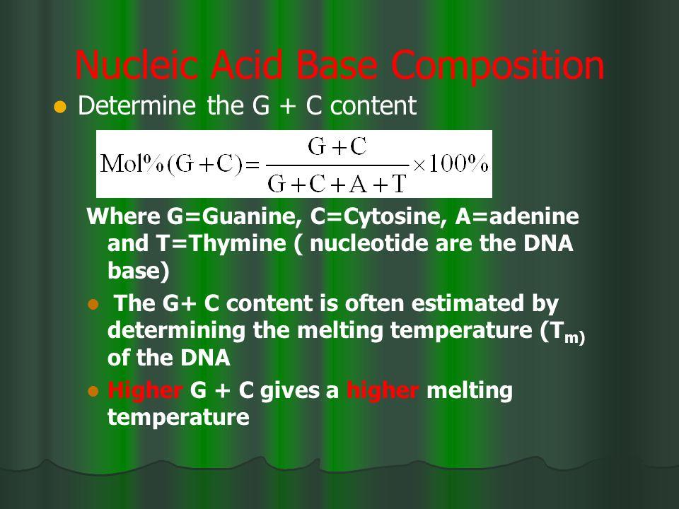 Nucleic Acid Base Composition
