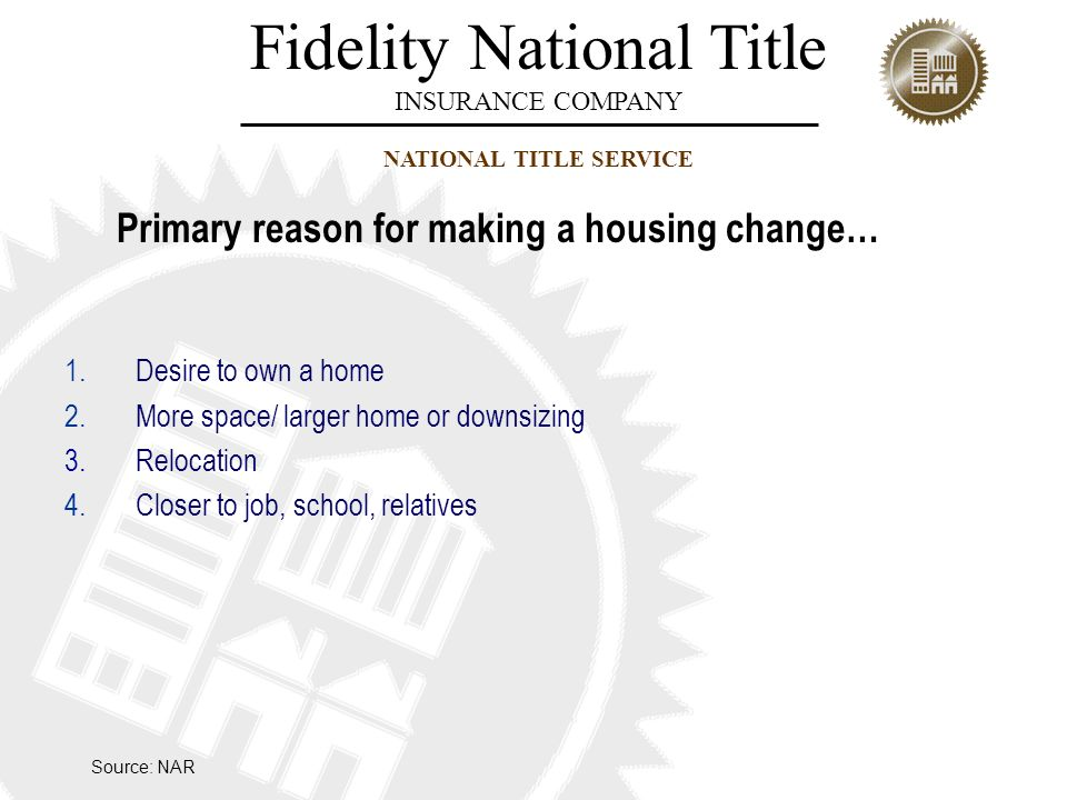 Primary reason for making a housing change…