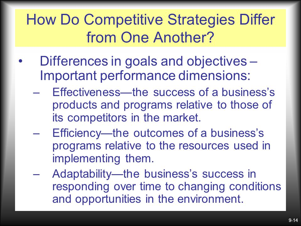 How Do Competitive Strategies Differ from One Another