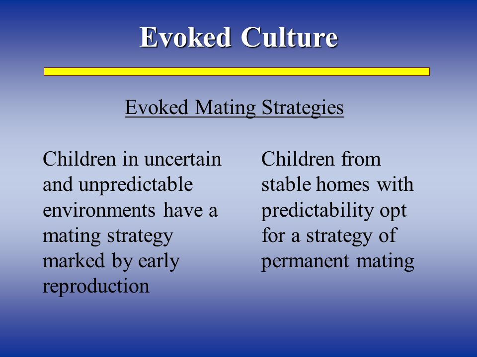 Evoked Mating Strategies