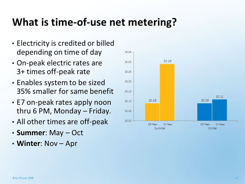 What is time-of-use net metering