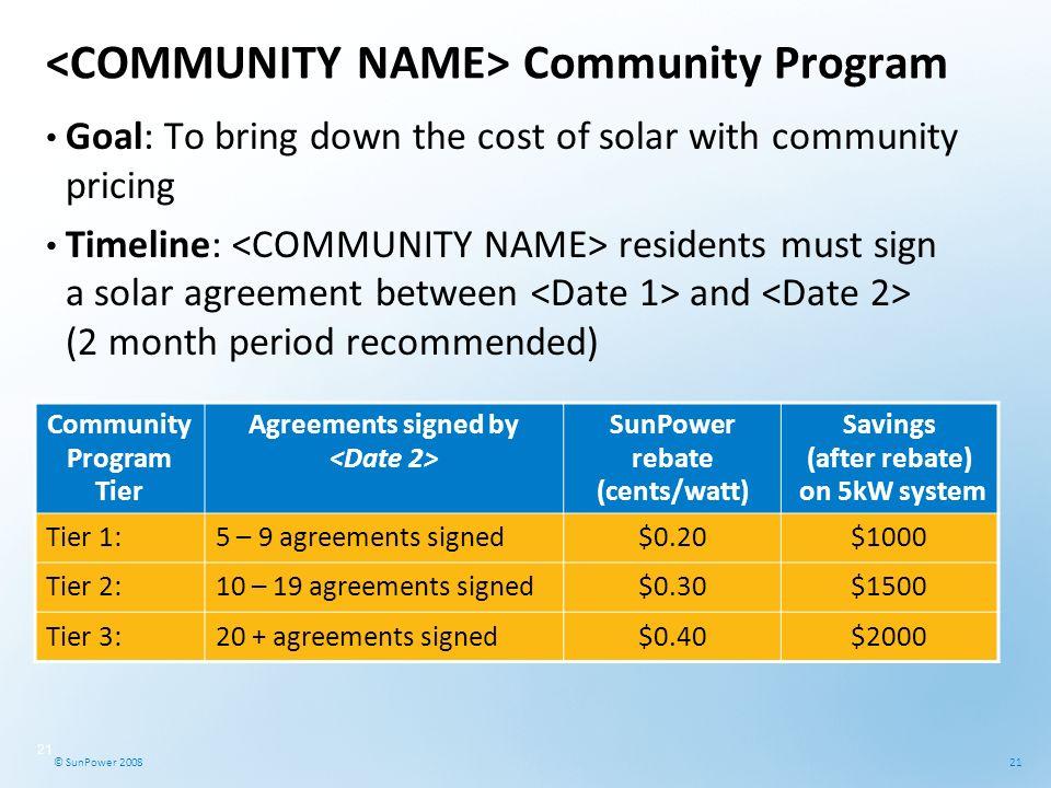<COMMUNITY NAME> Community Program