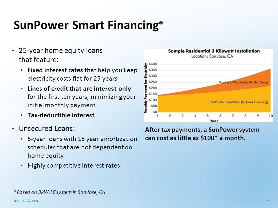 SunPower Smart Financing®