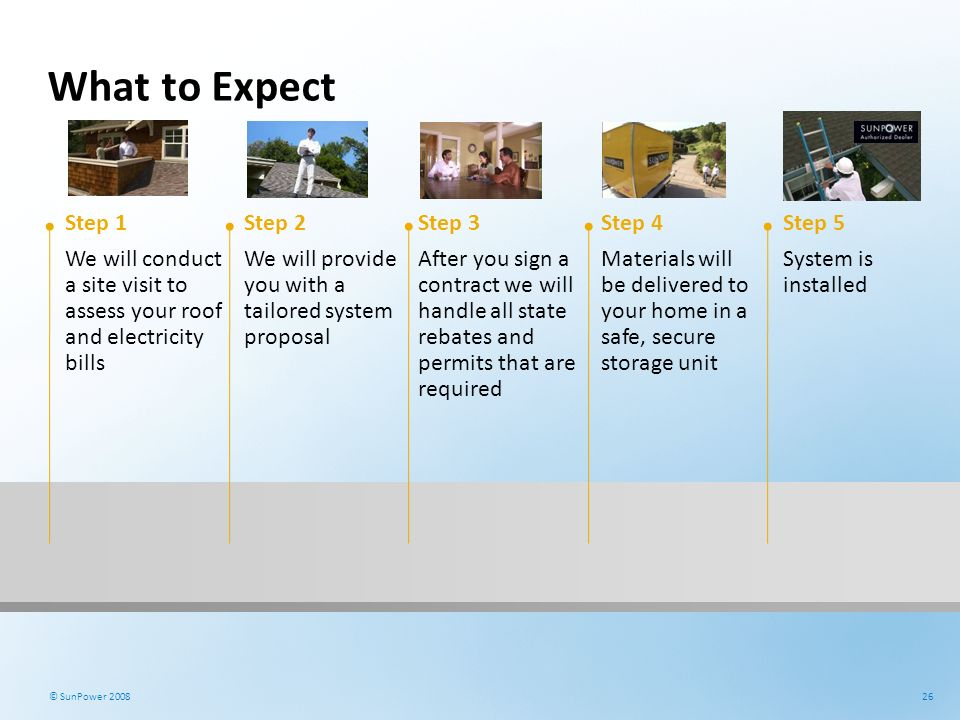 What to Expect Step 1. We will conduct a site visit to assess your roof and electricity bills.