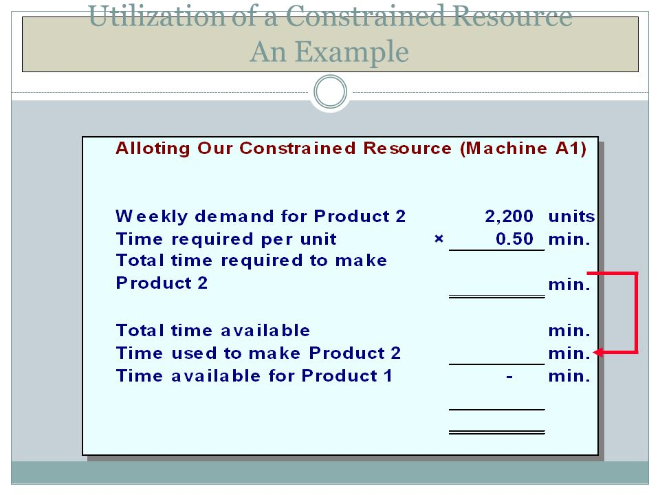 Utilization of a Constrained Resource An Example