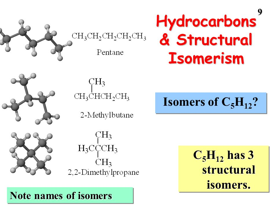 Hydrocarbons & Structural Isomerism