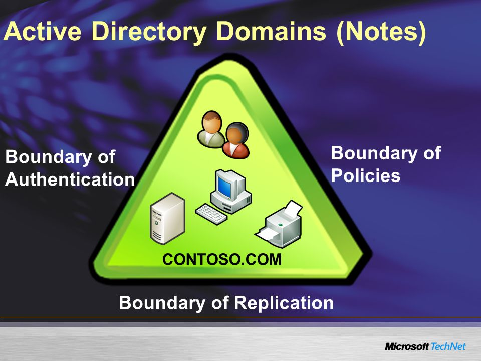 Active Directory Domains (Notes)