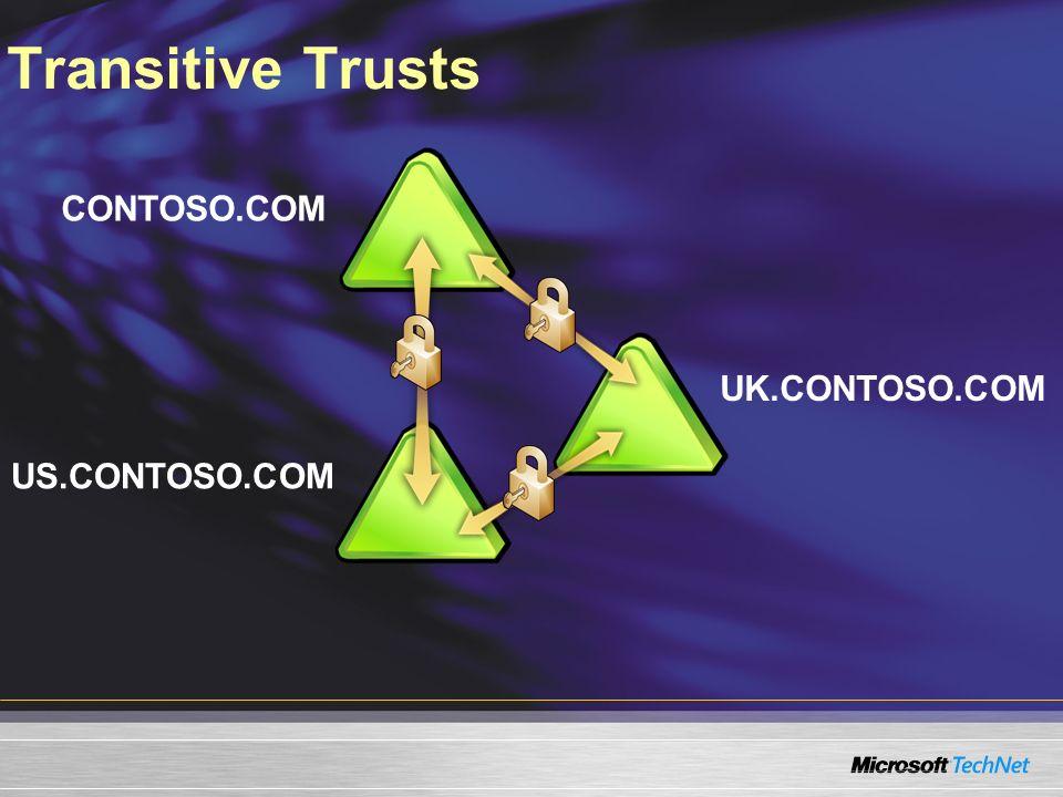 Transitive Trusts CONTOSO.COM UK.CONTOSO.COM US.CONTOSO.COM