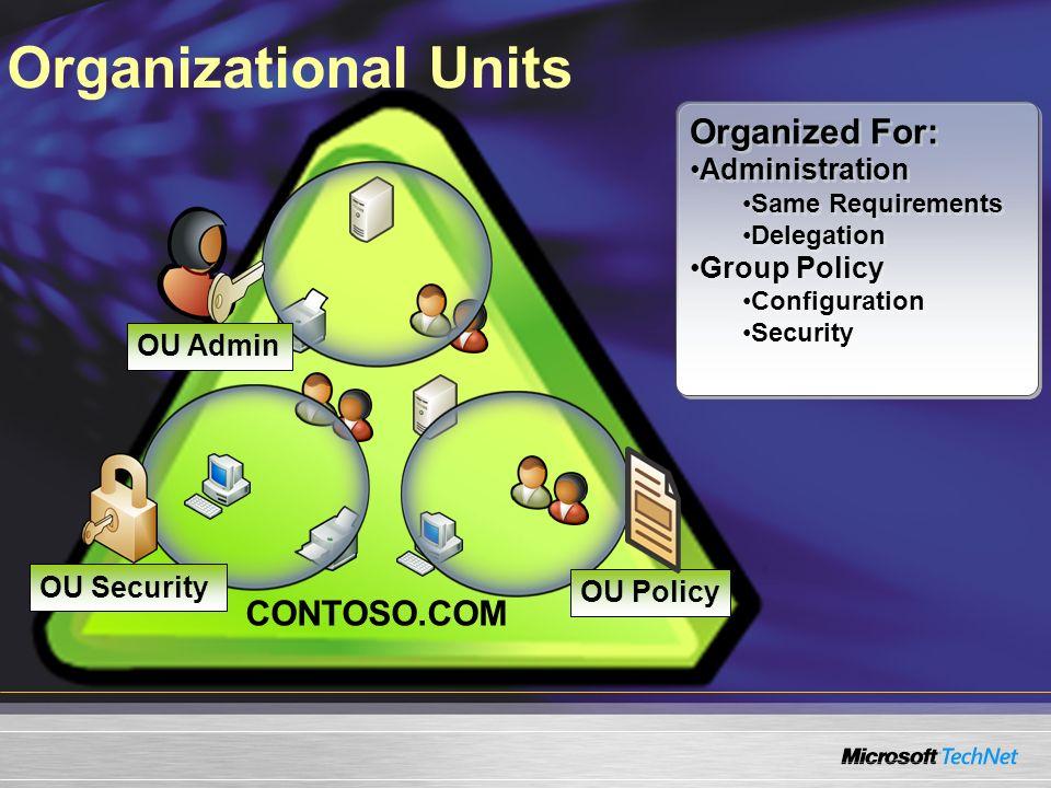 Organizational Units Organized For: CONTOSO.COM Administration