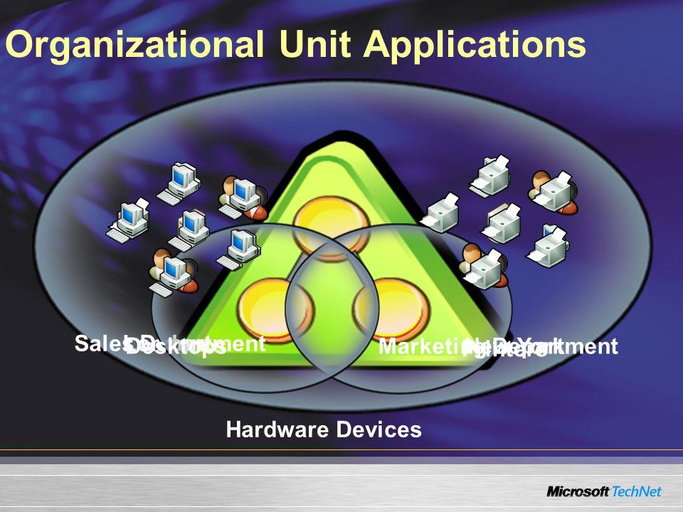 Organizational Unit Applications