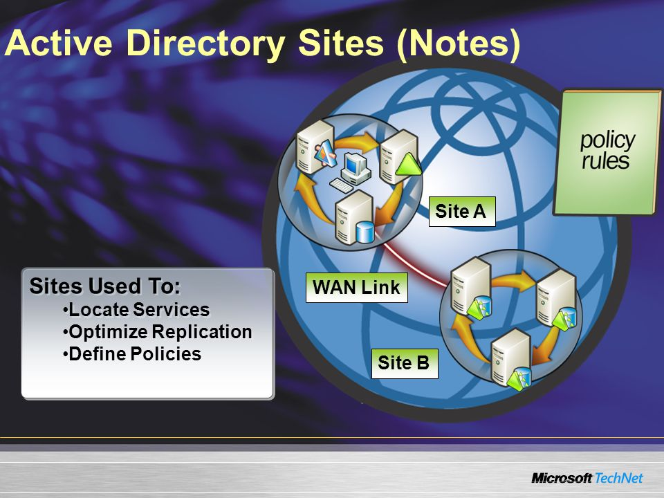 Active Directory Sites (Notes)