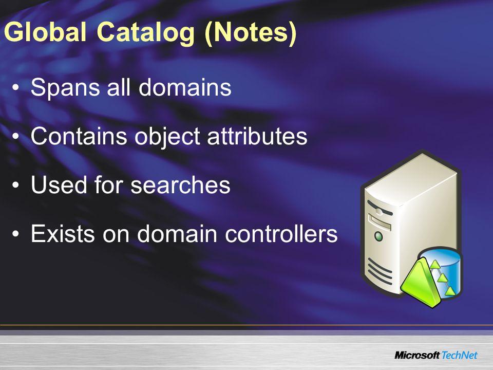 Global Catalog (Notes)