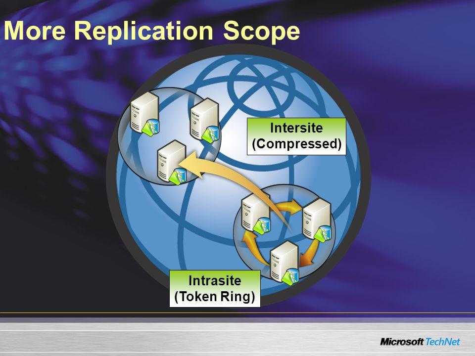 More Replication Scope