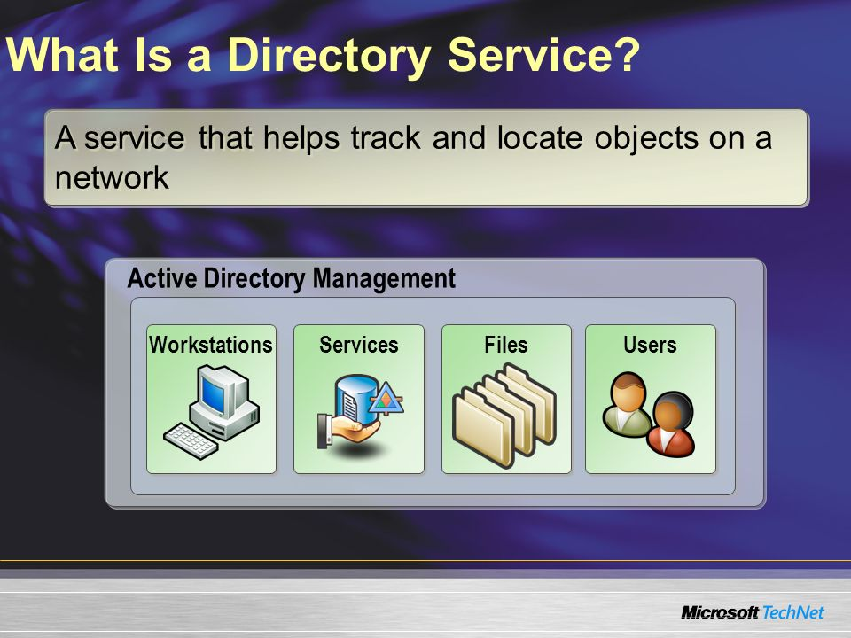 What Is a Directory Service