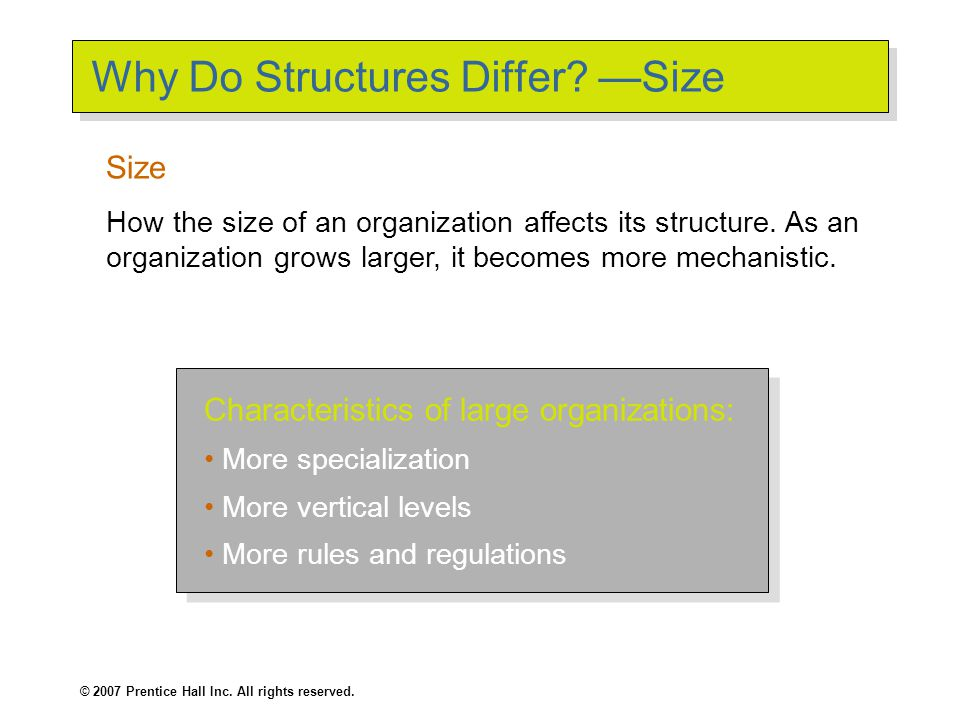 Why Do Structures Differ —Technology