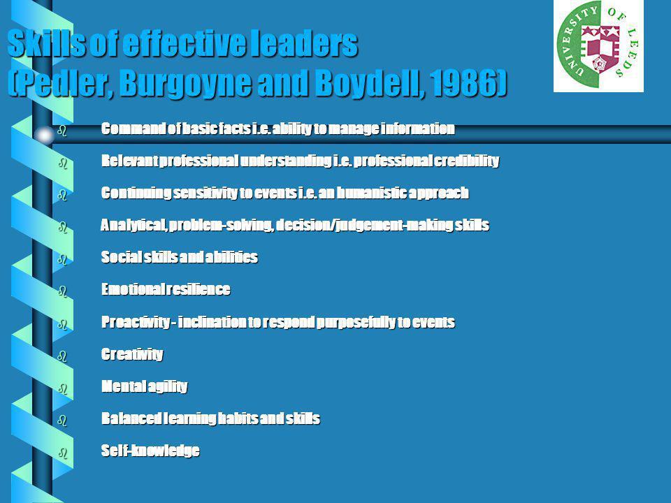 Skills of effective leaders (Pedler, Burgoyne and Boydell, 1986)