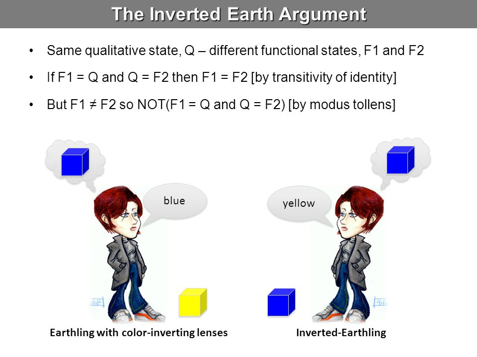 The Inverted Earth Argument