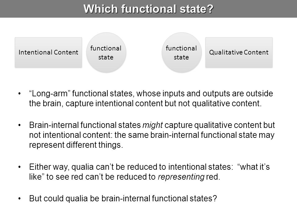 Which functional state