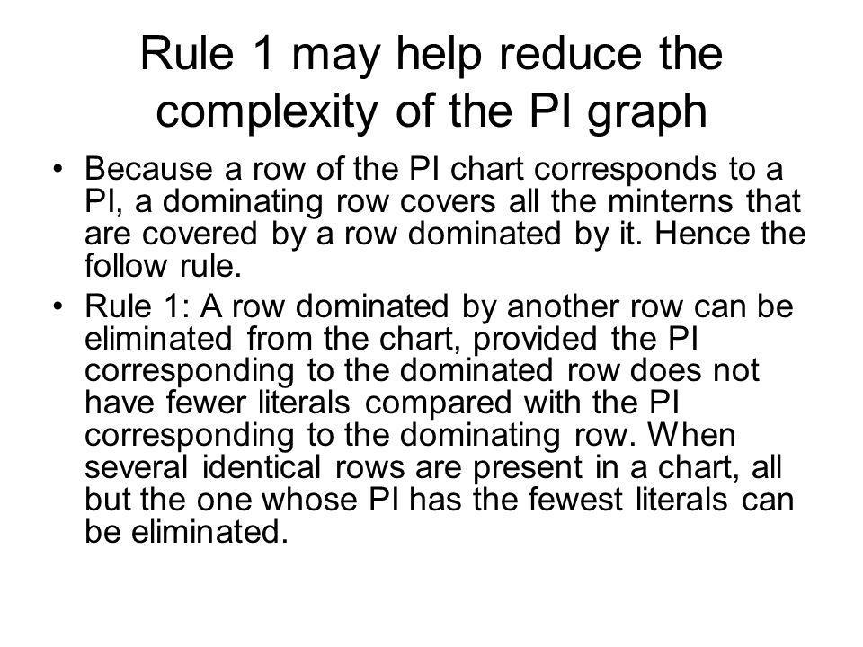 Rule 1 may help reduce the complexity of the PI graph