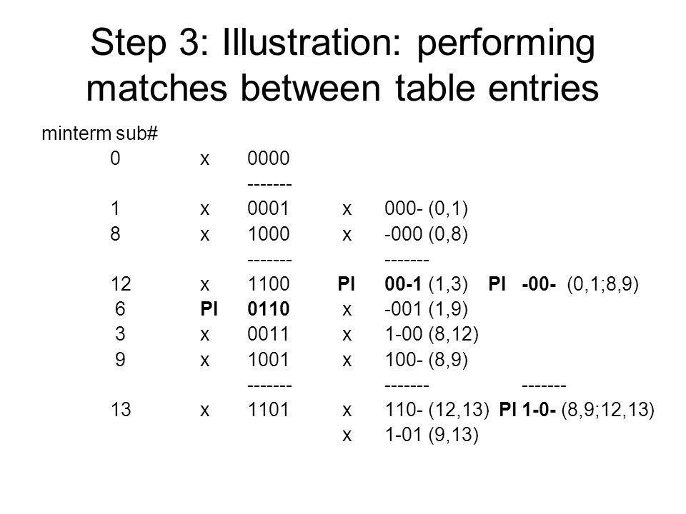 Step 3: Illustration: performing matches between table entries