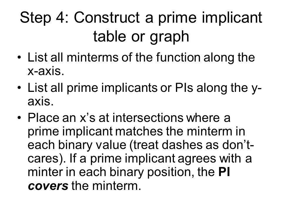 Step 4: Construct a prime implicant table or graph