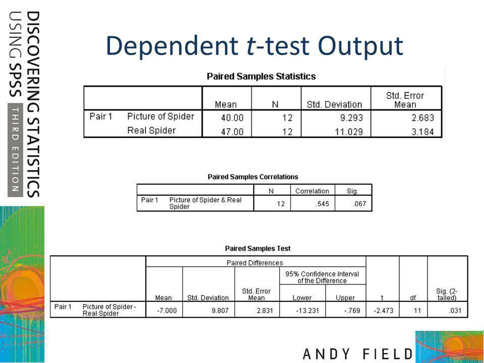 Dependent t-test Output