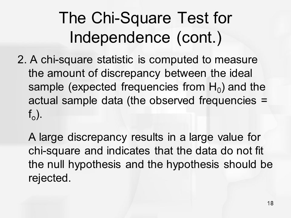 The Chi-Square Test for Independence (cont.)