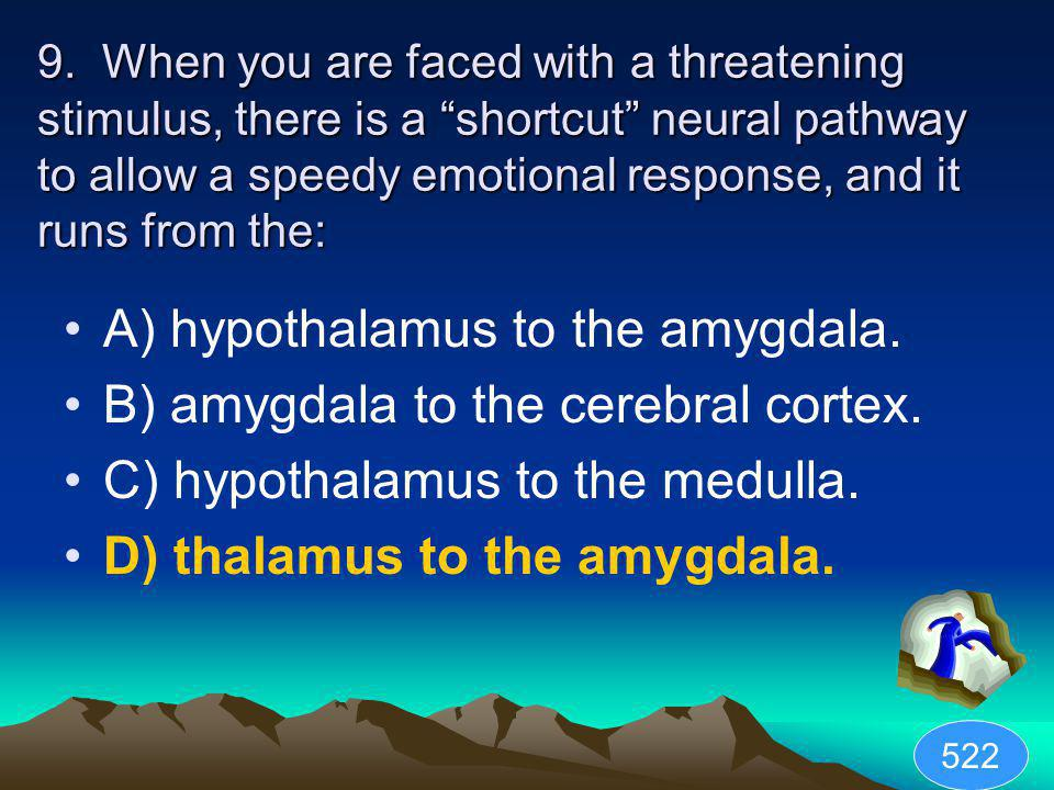 A) hypothalamus to the amygdala. B) amygdala to the cerebral cortex.
