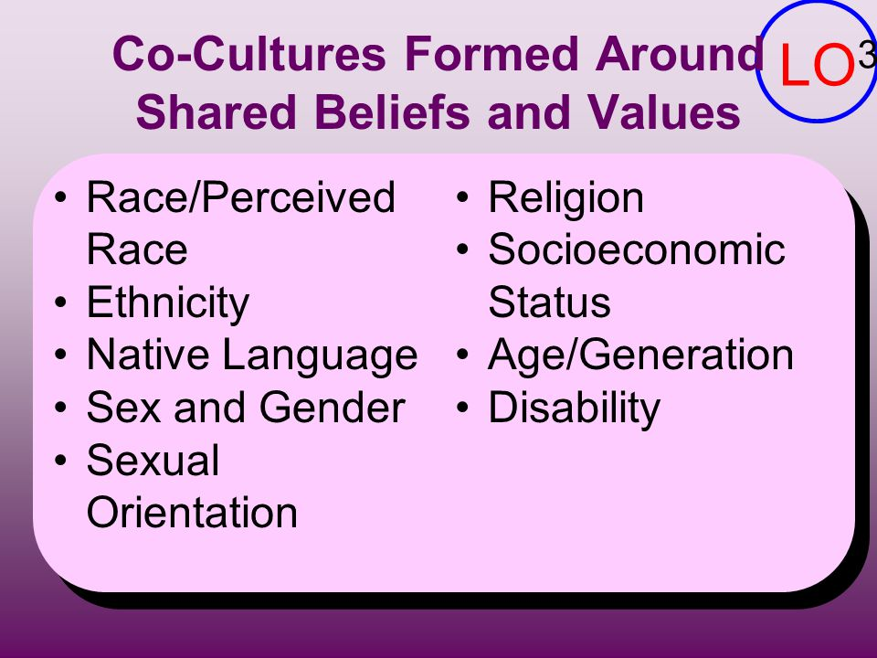 Co-Cultures Formed Around Shared Beliefs and Values
