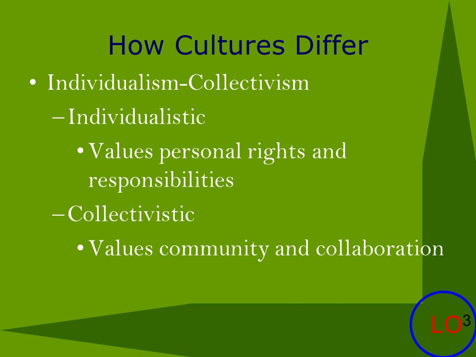 How Cultures Differ Individualism-Collectivism Individualistic