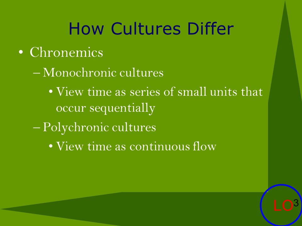 How Cultures Differ Chronemics LO3 Monochronic cultures