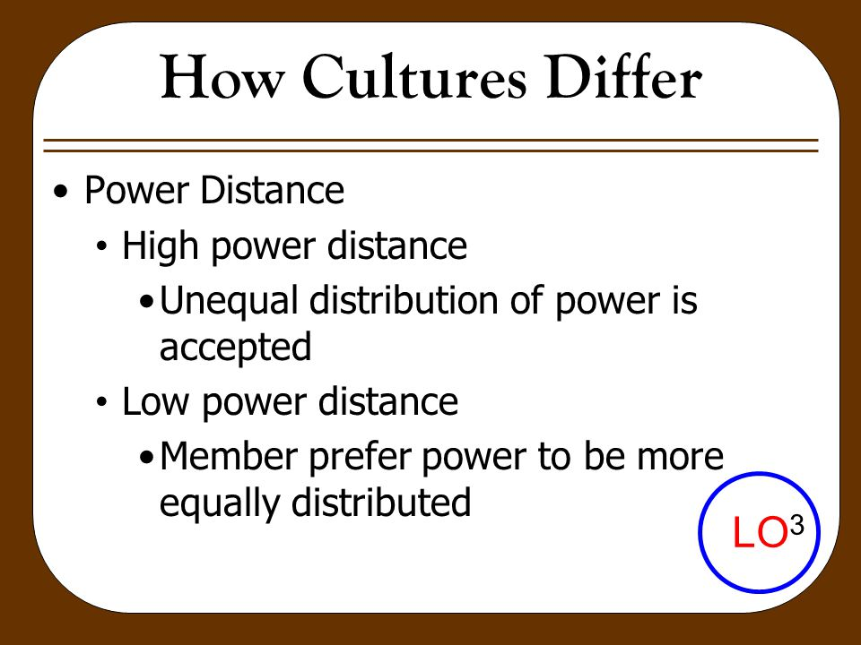 How Cultures Differ LO3 Power Distance High power distance