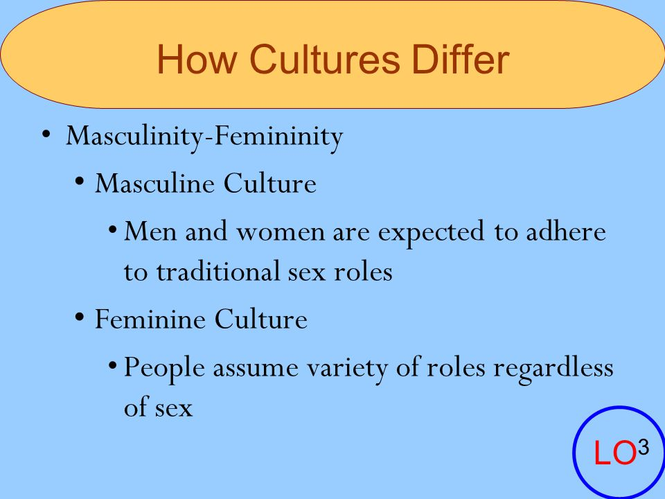 How Cultures Differ Masculinity-Femininity Masculine Culture
