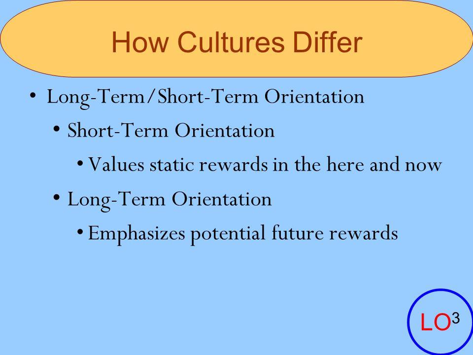 How Cultures Differ Long-Term/Short-Term Orientation