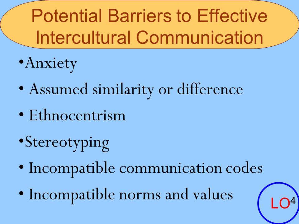 Potential Barriers to Effective Intercultural Communication