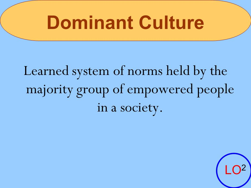 Dominant Culture Learned system of norms held by the majority group of empowered people in a society.