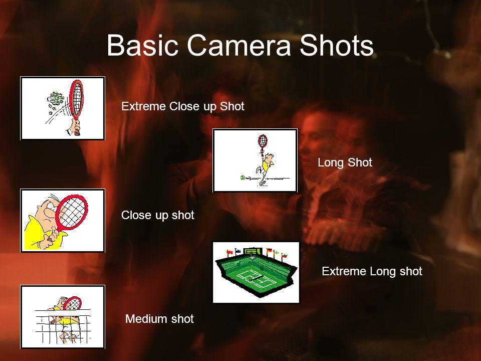 Basic Camera Shots Extreme Close up Shot Long Shot Close up shot