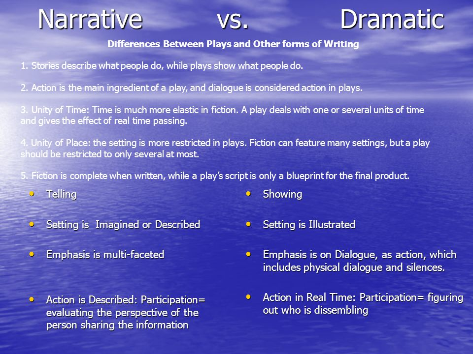 Narrative vs. Dramatic Telling Setting is Imagined or Described