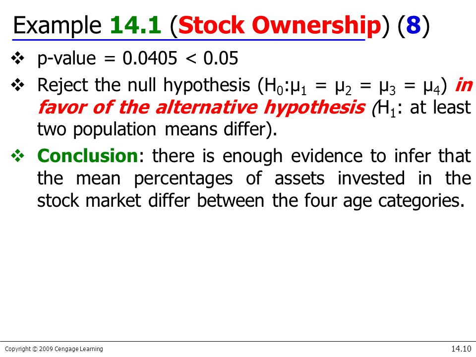 Example 14.1 (Stock Ownership) (8)