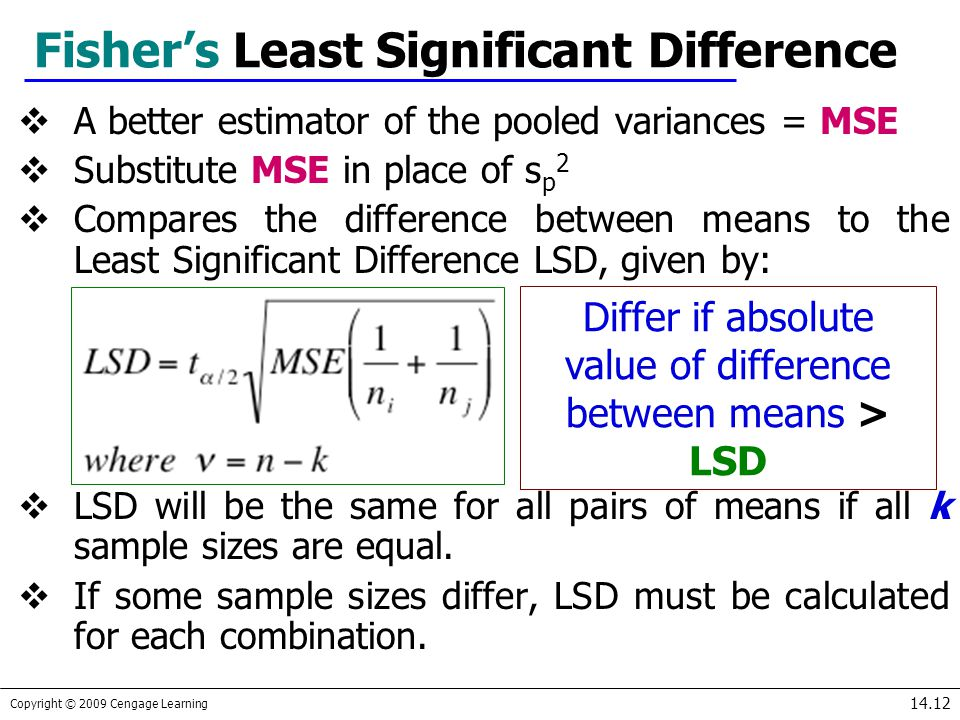 Fisher's Least Significant Difference