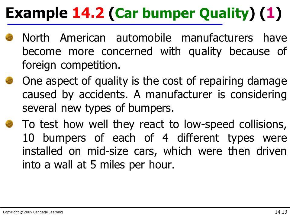Example 14.2 (Car bumper Quality) (1)